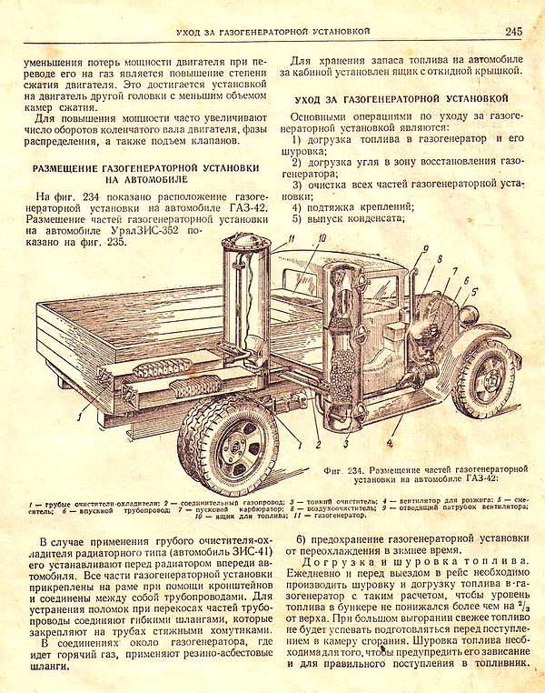 автомобильный газогенератор и