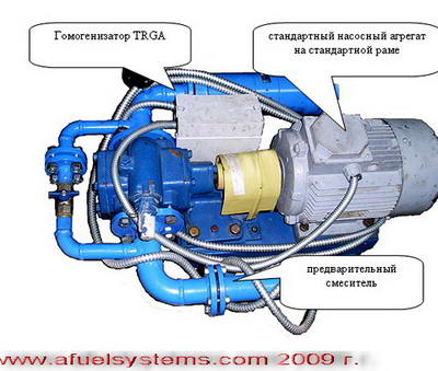 TRGA activator homogenizer mixer blender TRGA circuit device technology report, reviews examples of water-emulsion mixture of compounds